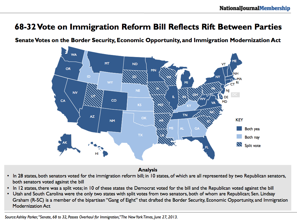 Senate Votes on Immigration Reform Bill by State