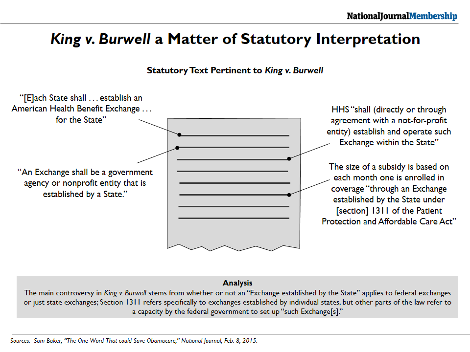 Text at Issue in King v. Burwell