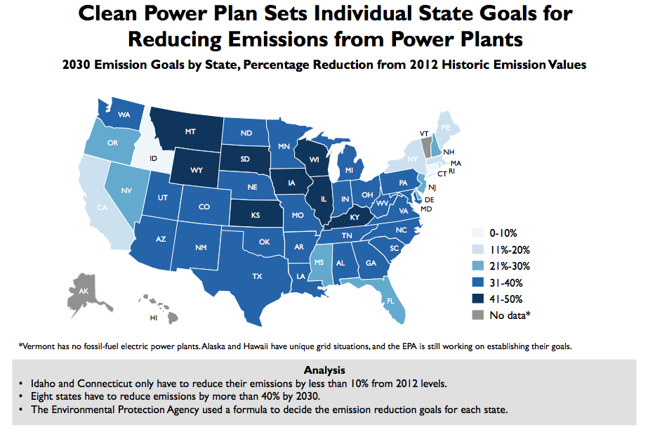 2030 Emission Goals by State