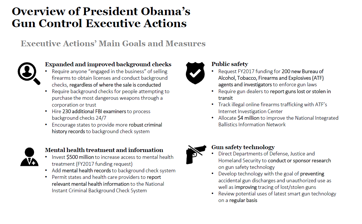 Overview of President Obama's Gun Control Executive Actions