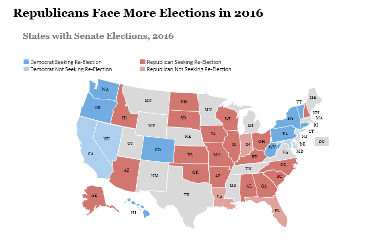 Republicans Face More Senate Elections in 2016