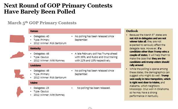 Guide to March 5th GOP Primaries