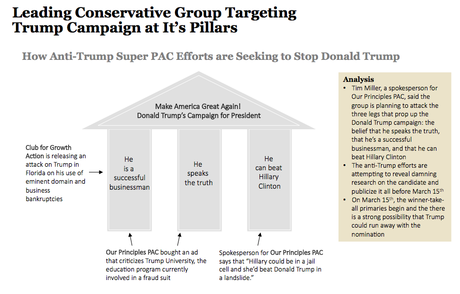 Super PAC Efforts to Stop Trump