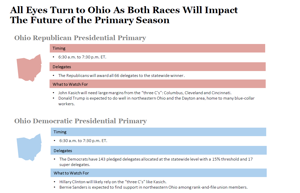 Ohio Primary Cheat Sheet