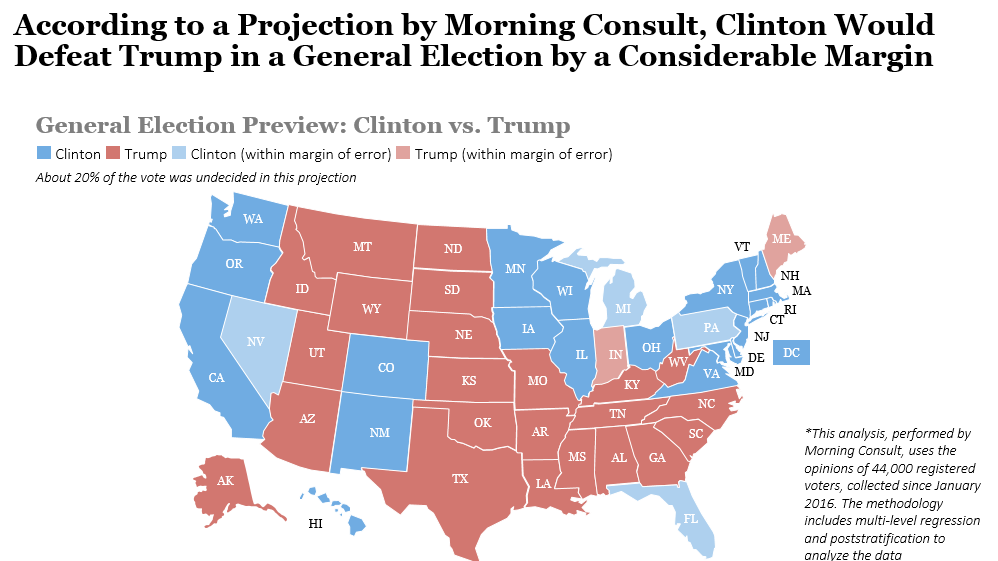 tramadol classification updated 2016 presidential results by counties