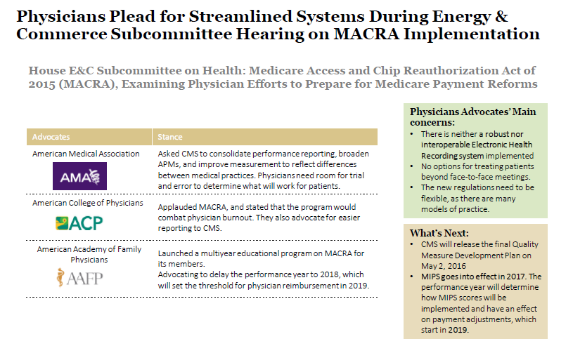 Physicians Plead for Streamlined Systems During Energy & Commerce Subcommittee Hearing on MACRA Implementation