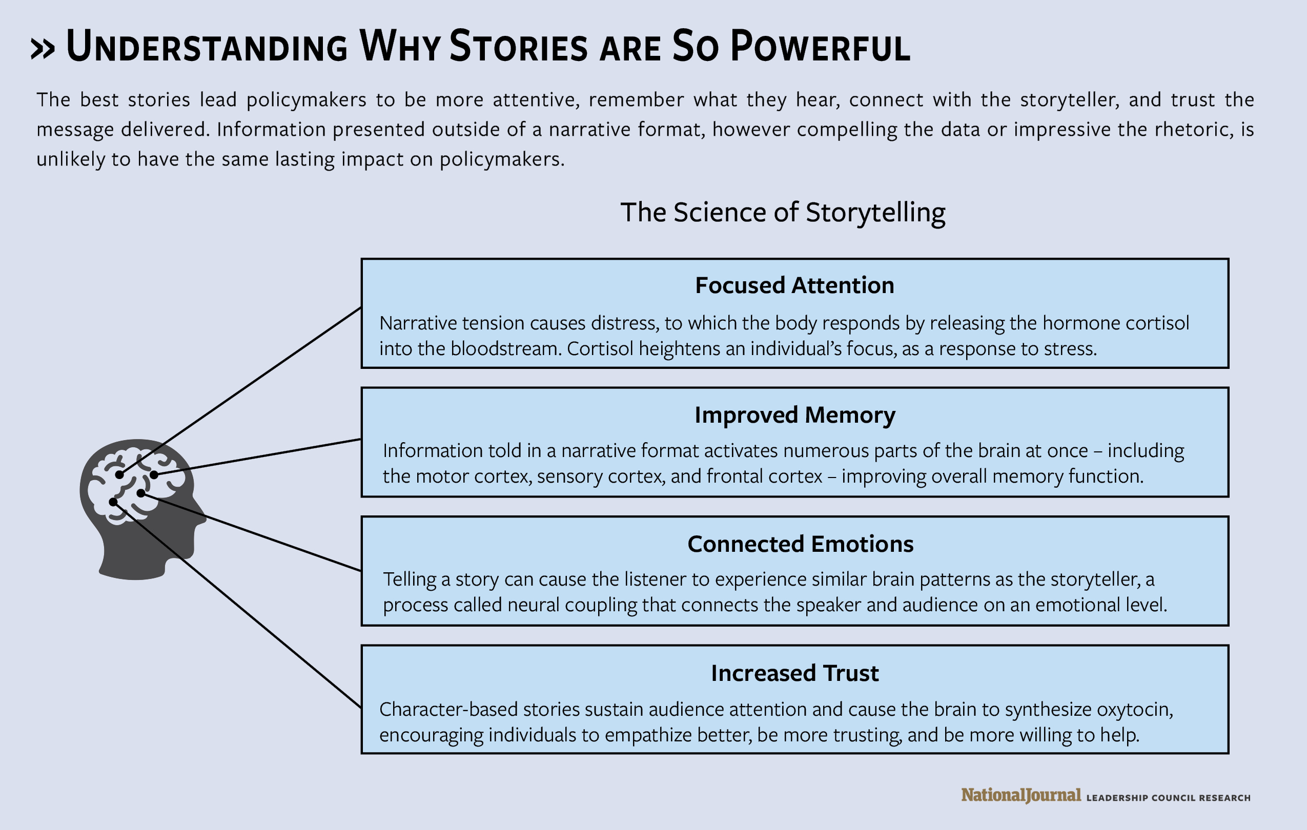 Understanding Why Stories are So Powerful