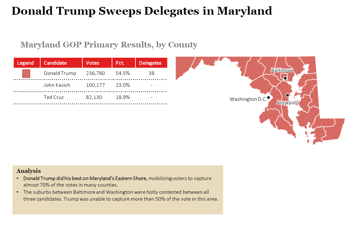 2016 Maryland Republican Primary Results And Voting Map