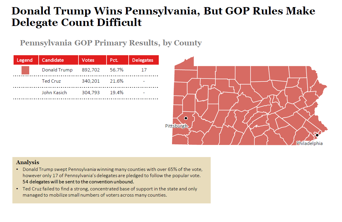 2016 Pennsylvania Republican Primary Results and Voting Map