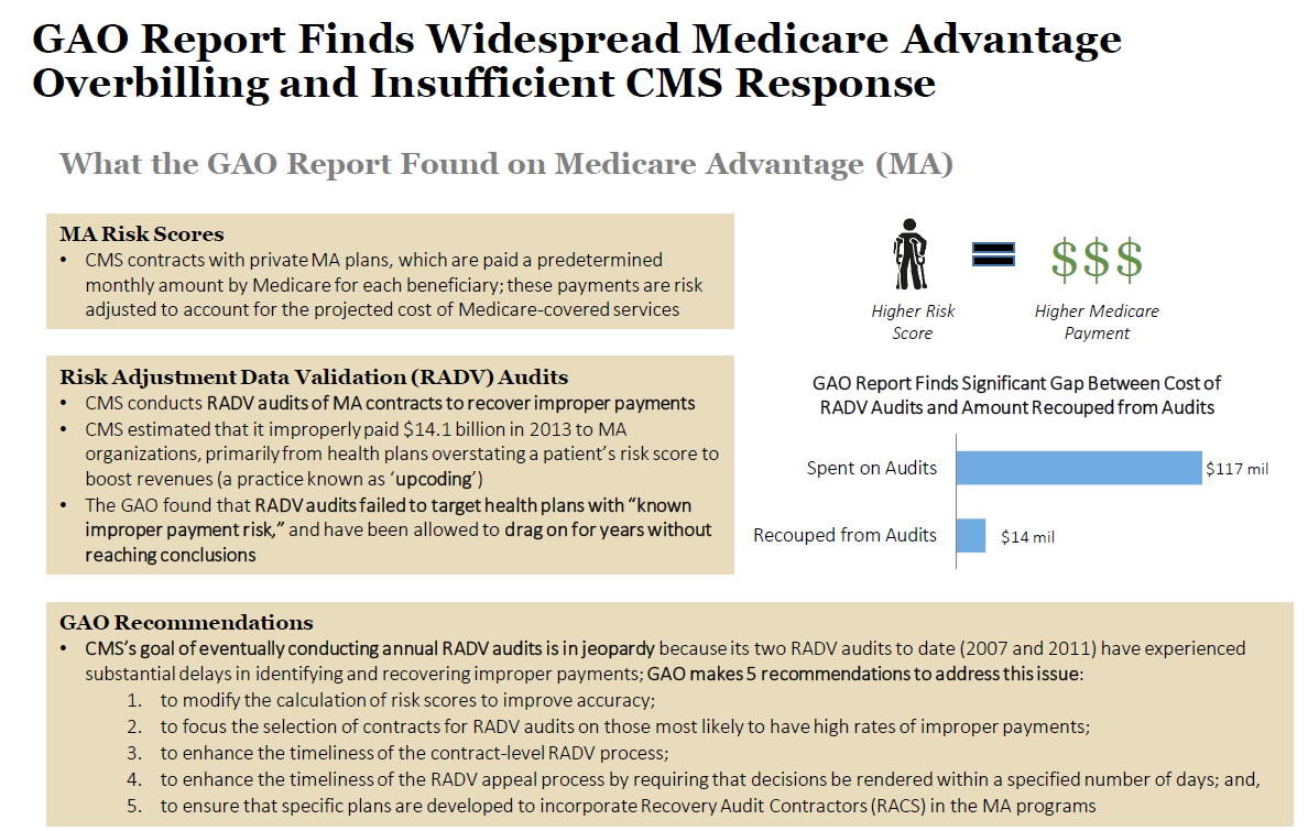 GAO Report Finds Widespread Medicare Advantage Overbilling ...