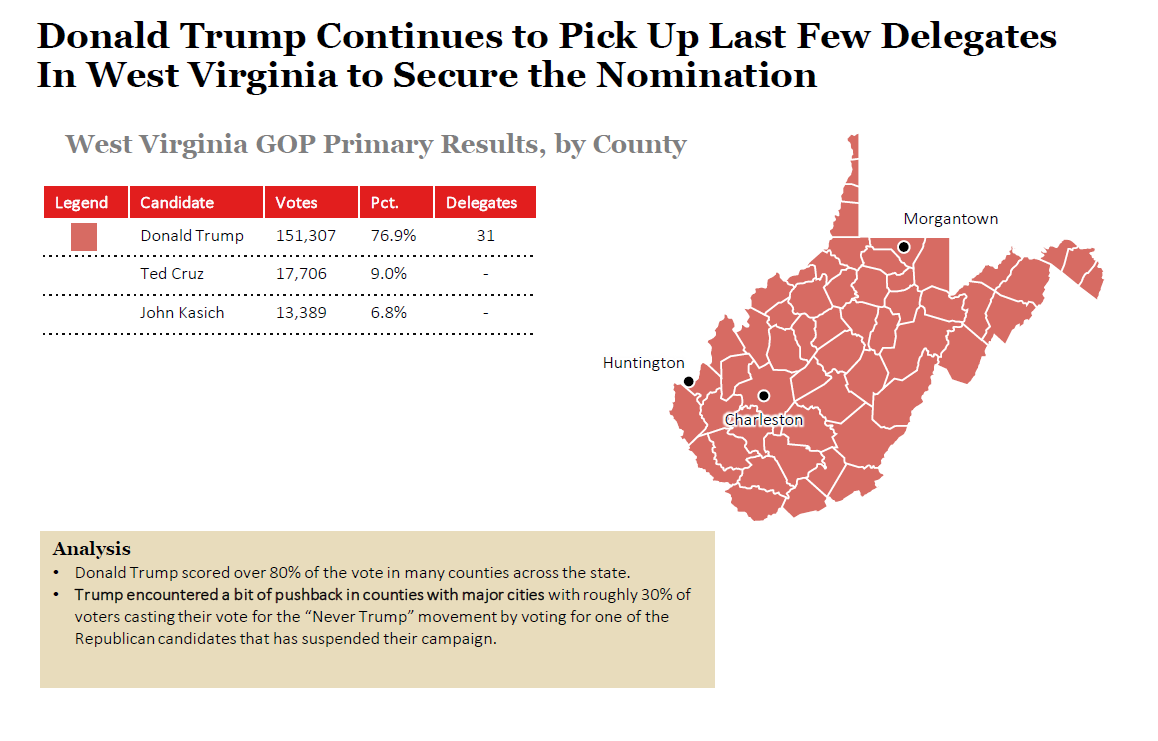 2016 West Virginia Republican Primary Results and Voting Map