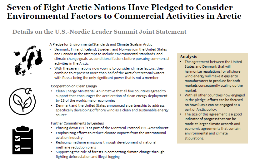 Details on the U.S. - Nordic Leader Summit Joint Statement on the Arctic