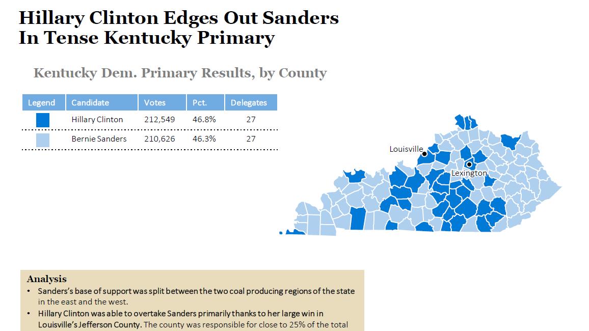Kentucky Election Map 2016 | Afputra.com
