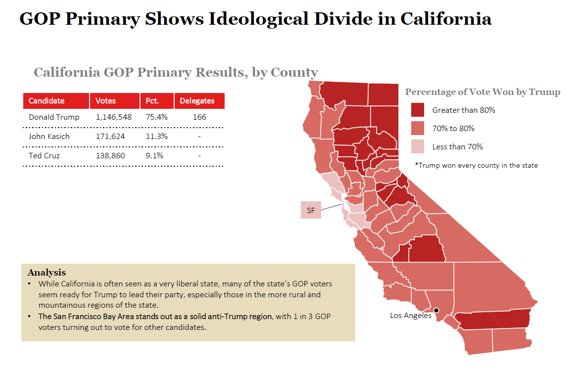 2016 California Republican Primary Results and Voting Map