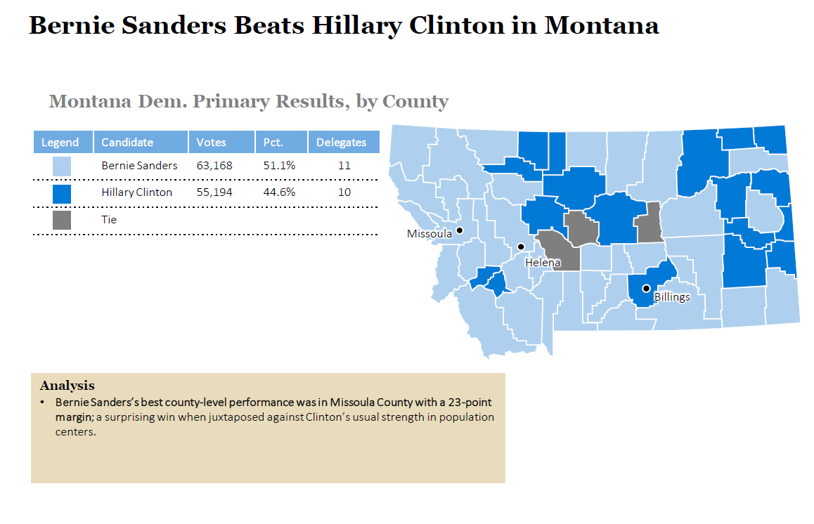 Montana missoula county clinton - Montana Missoula County Clinton 53