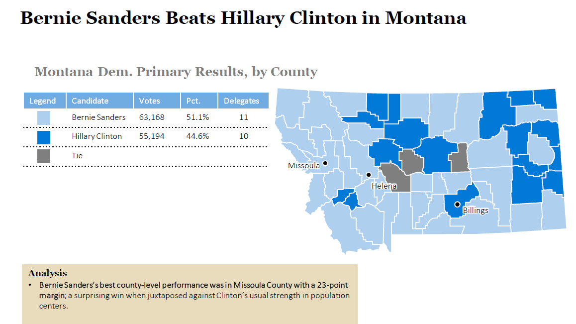 2016 Montana Democratic Primary Results And Voting Map