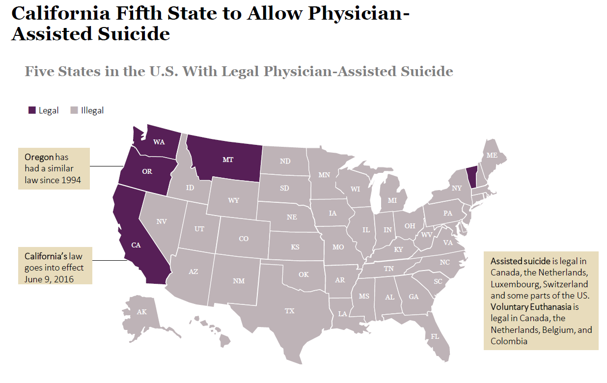 a personal argument on physician assisted suicide as a right of all the united states citizen A 1988 presbyterian church position paper on heroic measures states that, euthanasia, or 'mercy-killing' of a patient by a physician or by anyone else, including the patient himself (suicide) is murder.