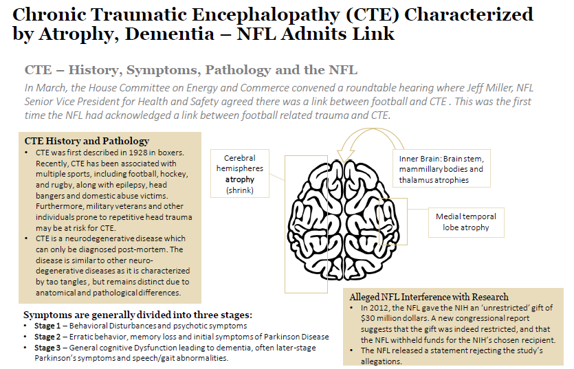 chronic traumatic encephalopathy Scientists may be on the way to developing a test for cte he was given a post-mortem diagnosis of chronic traumatic encephalopathy a progressive brain disease linked to repetitive head trauma, the kind that can accompany.