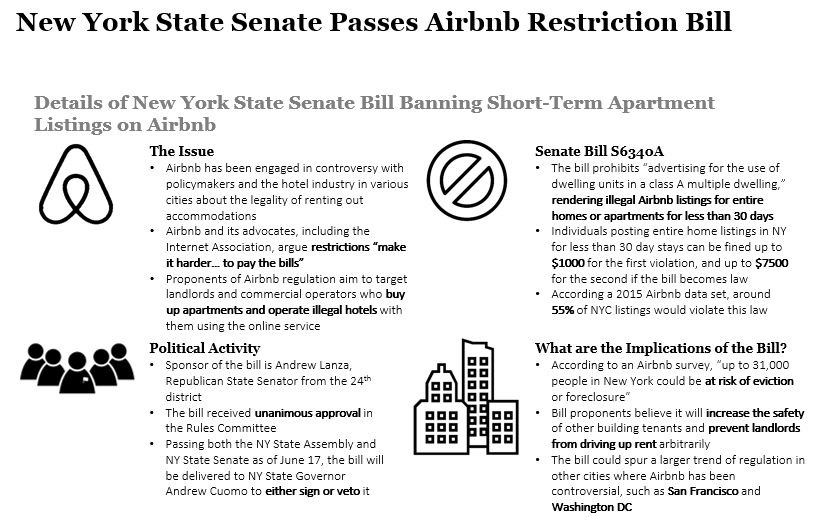 New York State Senate Passes Airbnb Restriction Bill