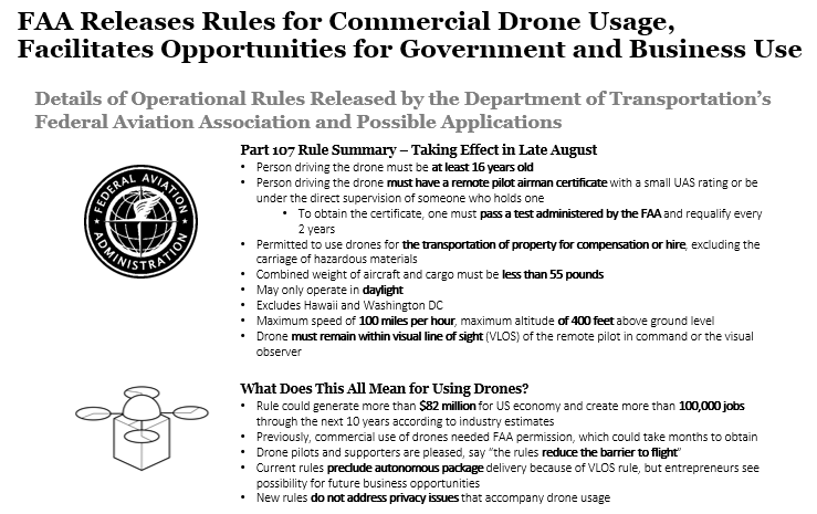 FAA Releases Rules Regarding the Commercial Use of Drones
