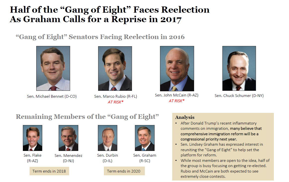 "Half of the ""Gang of Eight"" Faces Reelection in 2016"