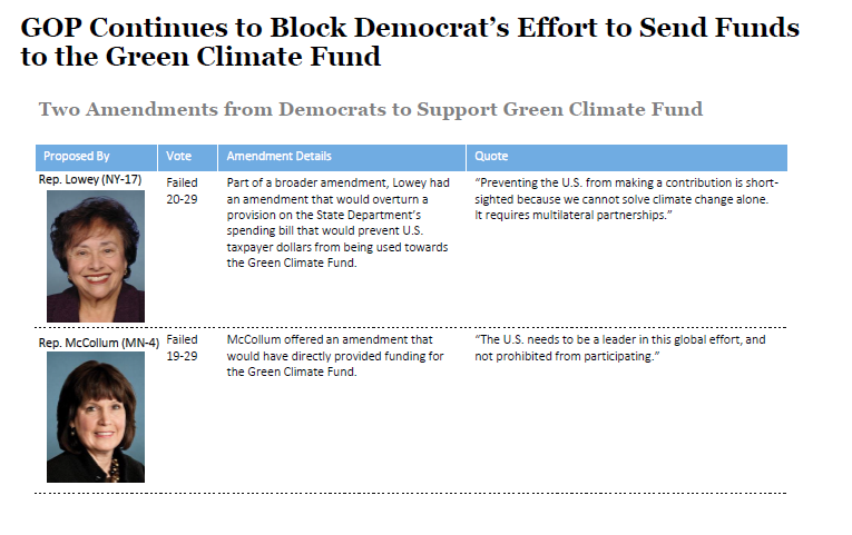 Green Climate Funding Blocked by GOP