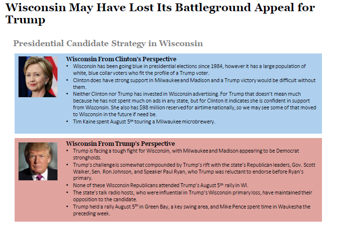 Battleground state: Wisconsin may be Clinton territory in November