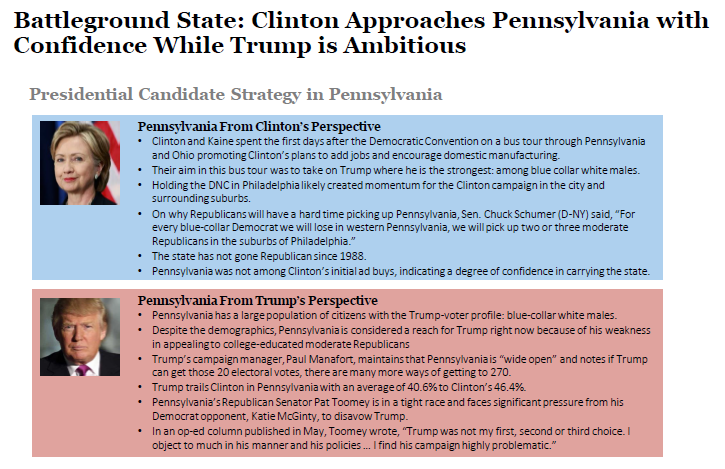 Battleground State: Clinton Approaches Pennsylvania with Confidence While Trump is Ambitious