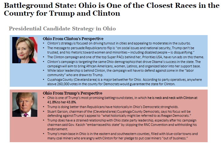 Battleground state: Ohio is one of the closest races in the country for Trump and Clinton