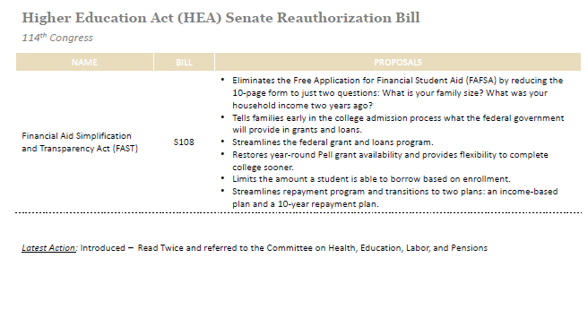 Higher Education Act Reauthorization Bill