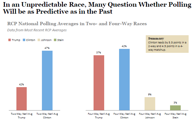 Charlie Cook: Predicting Turnout in an Unpredictable Race