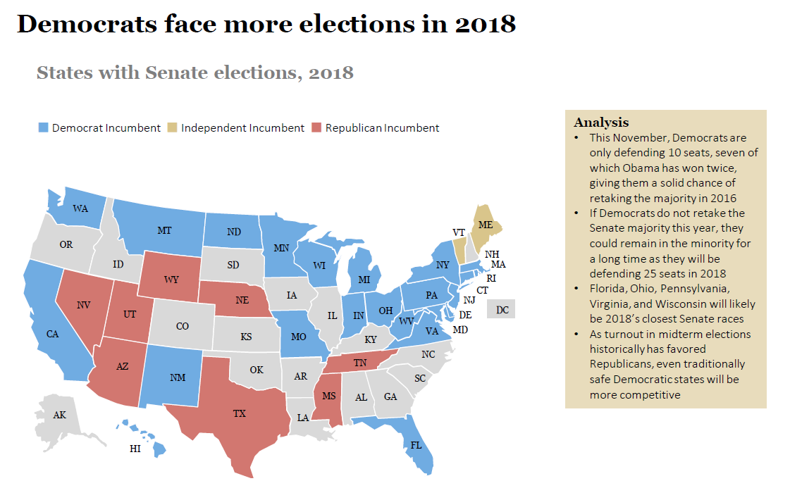 Democrats Face More Senate Elections in 2018