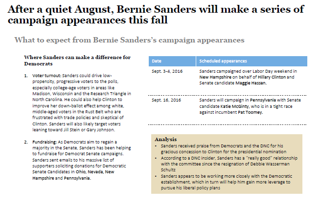How Sanders can boost Democrat campaigns