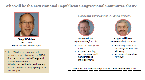 Who will be the next NRCC Chair?