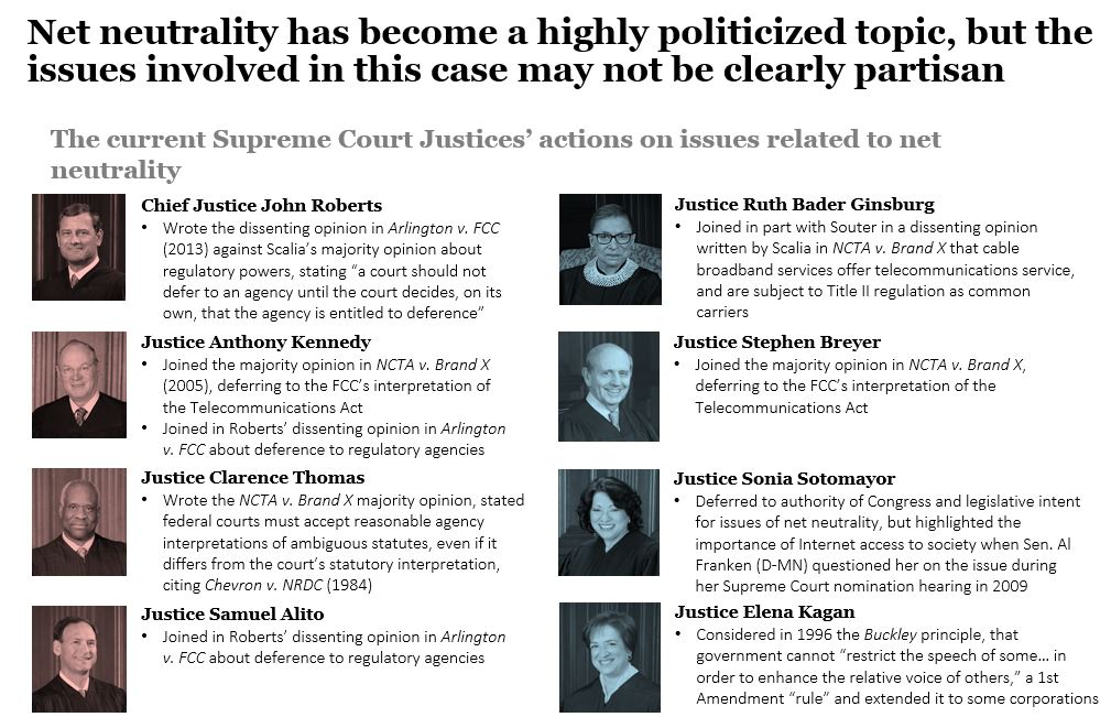 Whats Next For Net Neutrality In The Judiciary - Almanac of the federal judiciary