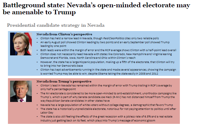Battleground state: Nevada's open-minded electorate may be amenable to Trump
