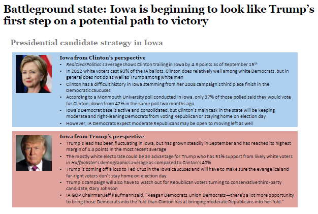 Battleground state: Iowa is beginning to look like Trump's first step on a potential path to victory