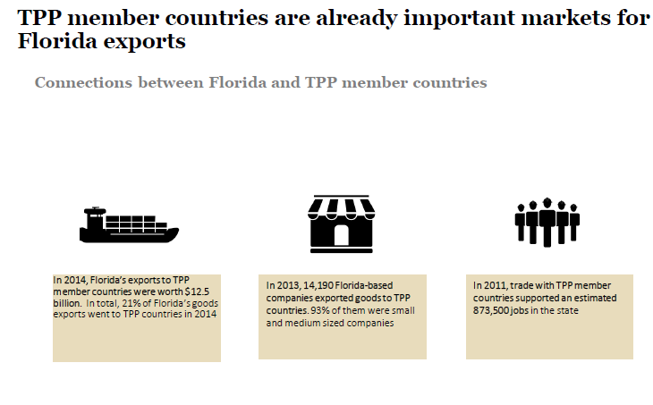 TPP economic impact on Florida