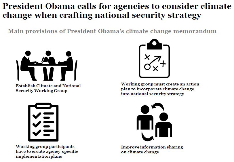 Obama wants government to factor climate change into national security strategy