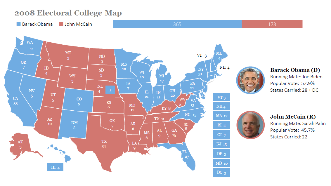 electoral collegeprimaries Ap government students: please check daily for announcements, current vocabulary assignments, key links, and notes from class  electoral college primaries and caucuses 2016 presidential candidates 2016 presidential election campaign commercials candidate profile isidewith political compass.