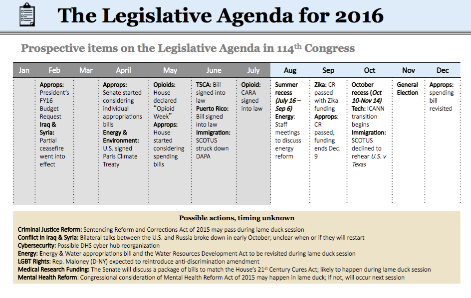 Legislative Forecast for the 114th Congress, 10-5-16