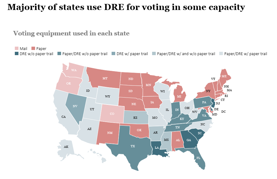 research paper on electronic voting
