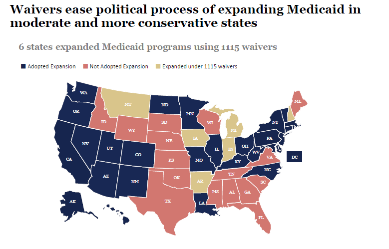 Medicaid Expansion Waivers 101: Waivers ease political process of expanding Medicaid in moderate and more conservative states