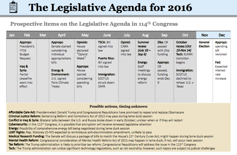 Legislative forecast for the 114th and 115th Congress, 11-15-16