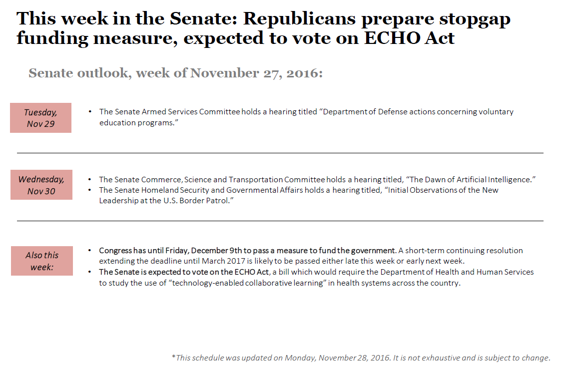 Outlook on Congress and the White House: November 28-December 2