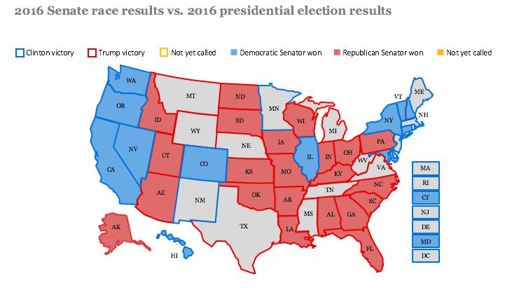 2016 senate race results v 2016 presidential election results