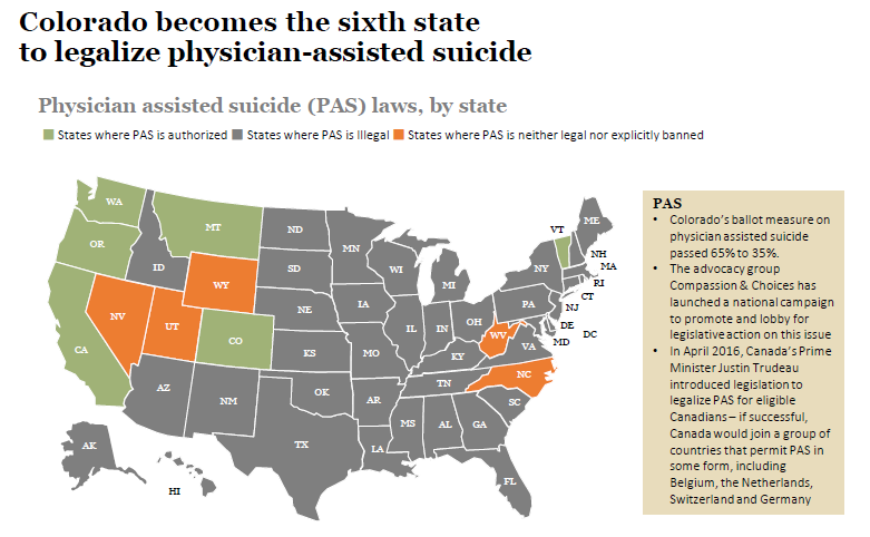 what would be the consequences of the legalization of physician assisted suicide