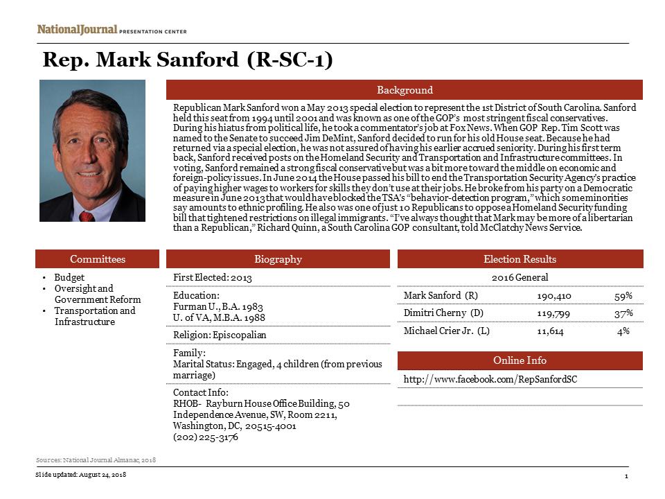Rep  Mark Sanford profile