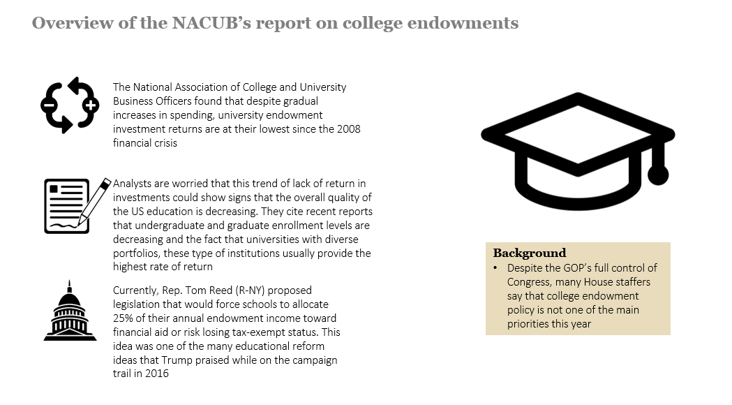 College endowment return changes from FY2015 to FY2016