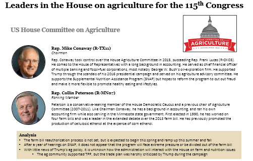 Profiles of congressional leaders in agriculture